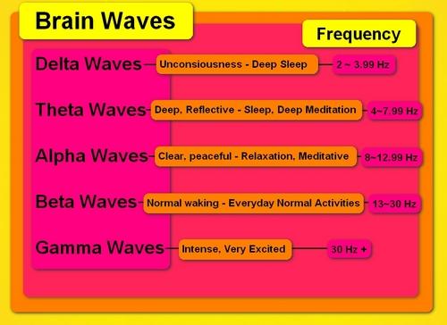 Alpha Beta Delta Brain Waves in addition Motor Star Delta Starter Diagram furthermore Pressure Transducer Schematic Symbol moreover Star Delta Starter Wiring Diagram further 3 Phase Wiring Color Code. on star delta diagram