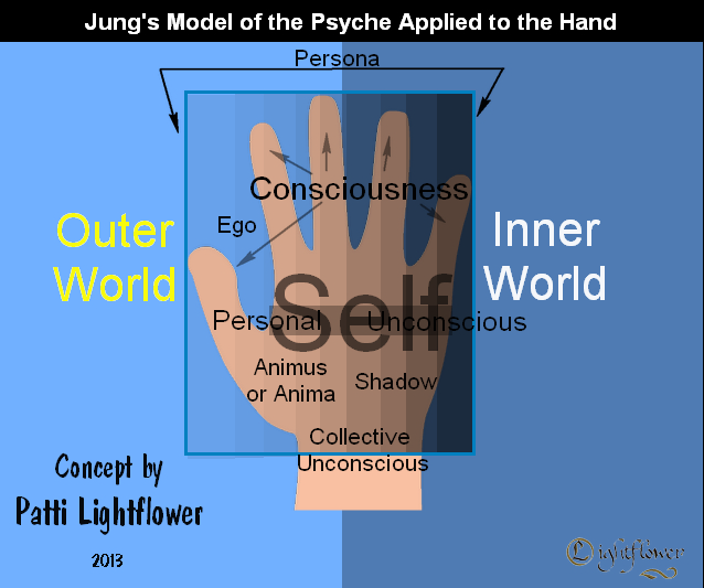 Psyche-of-the-Hand-Jung-rev1.jpg